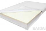 Premium 80x200 cm Memory Foam